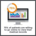 Unmet-need-consumer-health-IT-tools